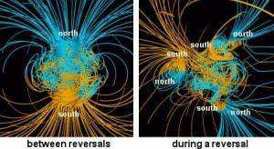 magnet bumi1 Misteri Kabah yang Menggegerkan NASA